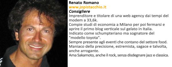 Profilo RENATO R